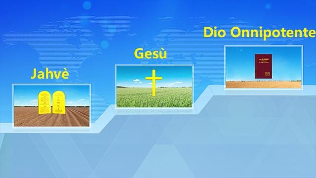Perché nell'Età del Regno Dio assume il nome di Dio Onnipotente?